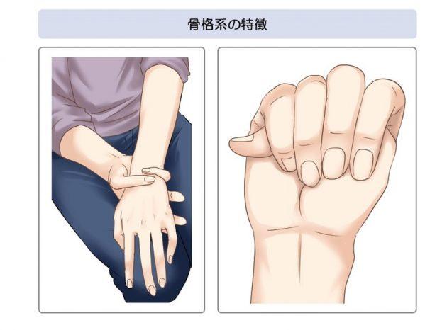 マルファン症候群の指の長さの特徴